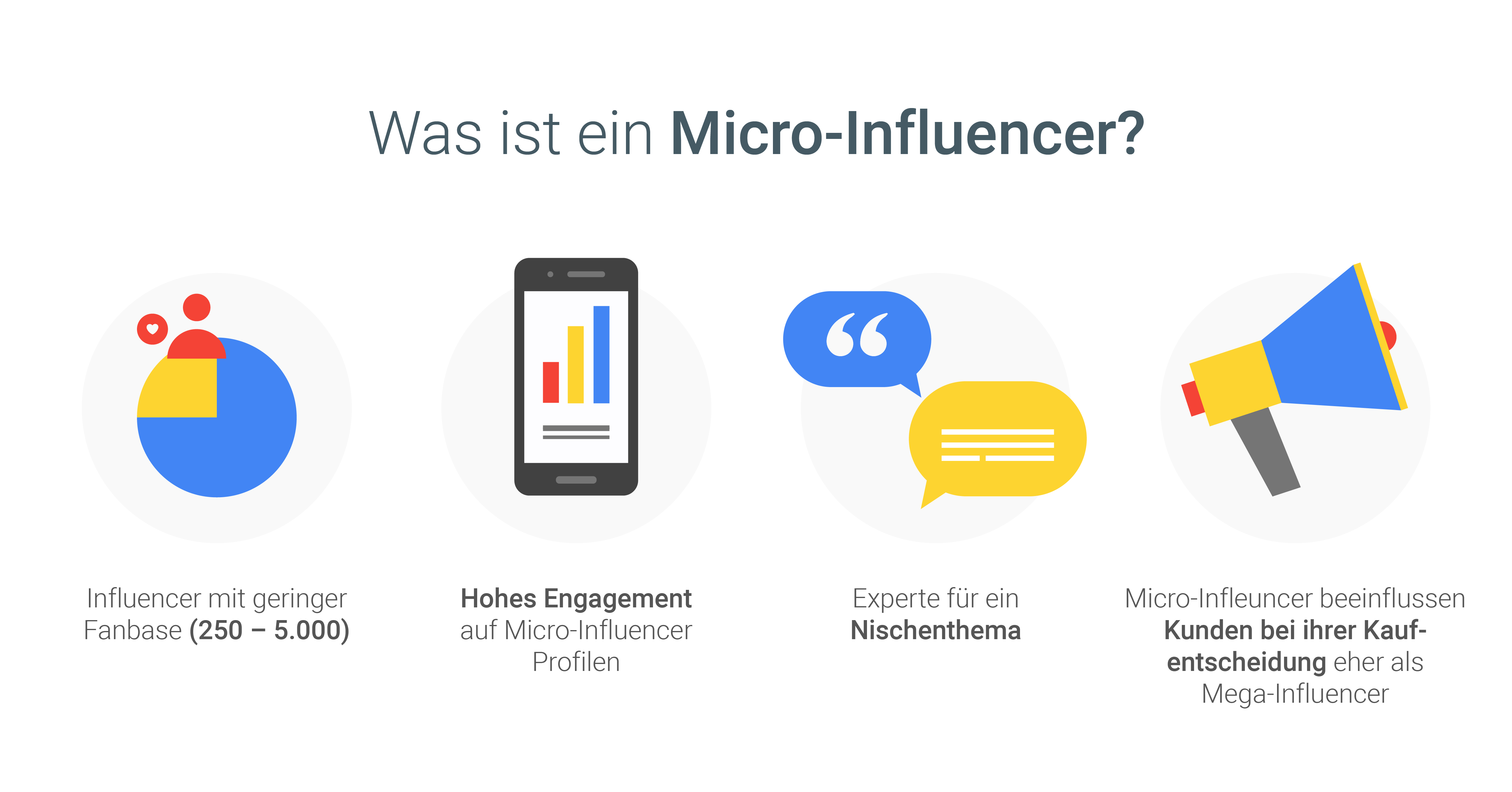 Micro-Influencer Trends 2018