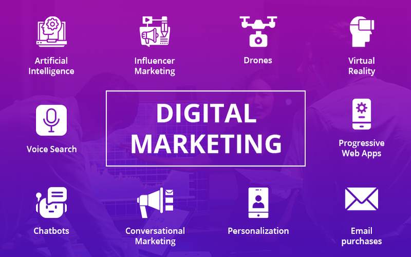 digital-marketing-trends-2021-by-wordstream-used-for-Squared-Online-Blog