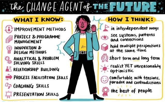squared-online_change-agents-the-change-agent-of-the-future